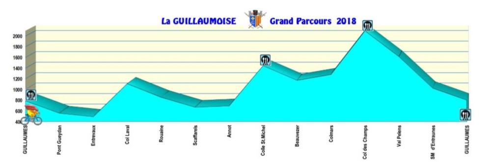 graph GP