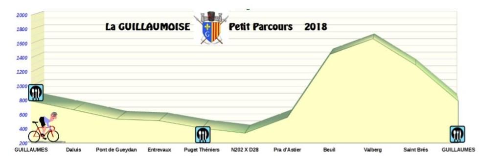 graph PP